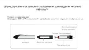 Шприц-ручка многократ. использ-я д/введения инсулина INSULine